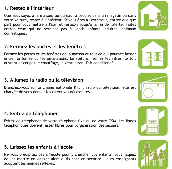 Plan communal d'urgence et d'intervention